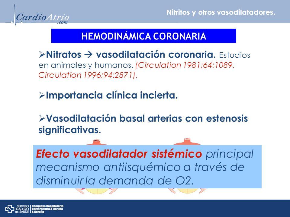 Nitritos y otros vasodilatadores. HEMODINÁMICA CORONARIA Nitratos vasodilatación coronaria. Estudios en animales y humanos. (Circulation 1981;64:1089.