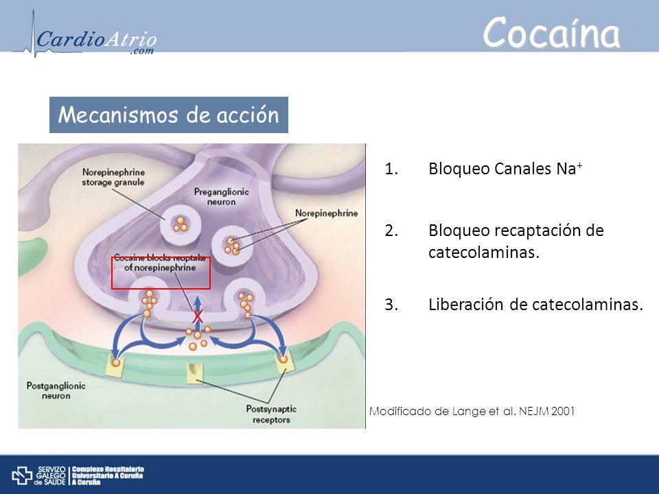 Coca í na 1.Bloqueo Canales Na + 2.Bloqueo recaptación de catecolaminas. 3.Liberación de catecolaminas. Mecanismos de acción Modificado de Lange et al