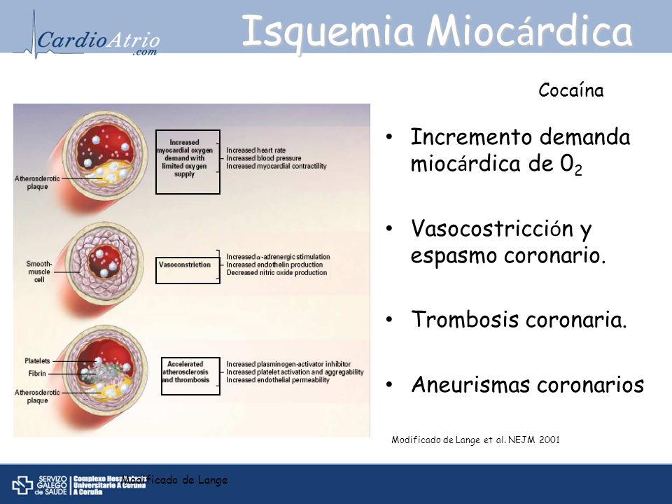 Incremento demanda mioc á rdica de 0 2 Vasocostricci ó n y espasmo coronario. Trombosis coronaria. Aneurismas coronarios Isquemia Mioc á rdica Cocaína