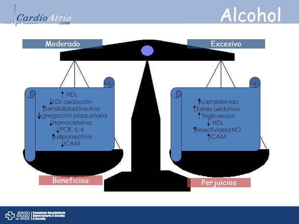 Alcohol ModeradoExcesivo HDL LDL oxidación Sensibilidad insulina Agregación plaquetaria Homocisteína PCR, IL-6 Adiponectina ICAM Acetaldehído Estrés o