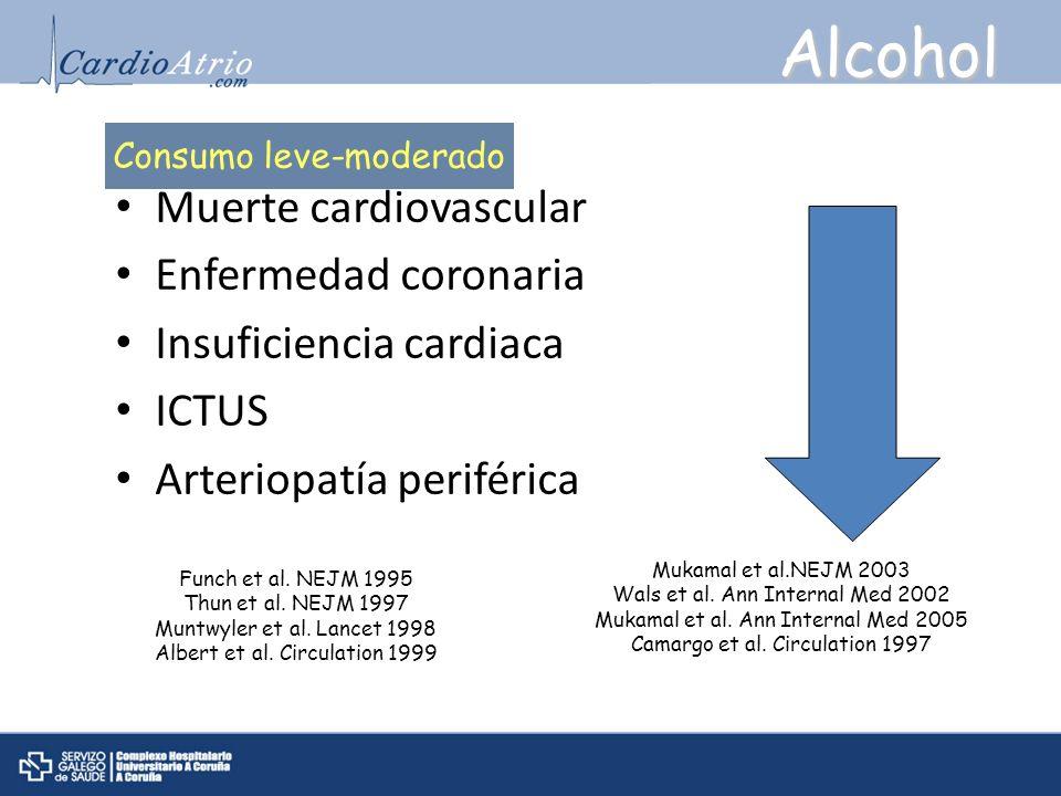 Alcohol Muerte cardiovascular Enfermedad coronaria Insuficiencia cardiaca ICTUS Arteriopatía periférica Consumo leve-moderado Mukamal et al.NEJM 2003