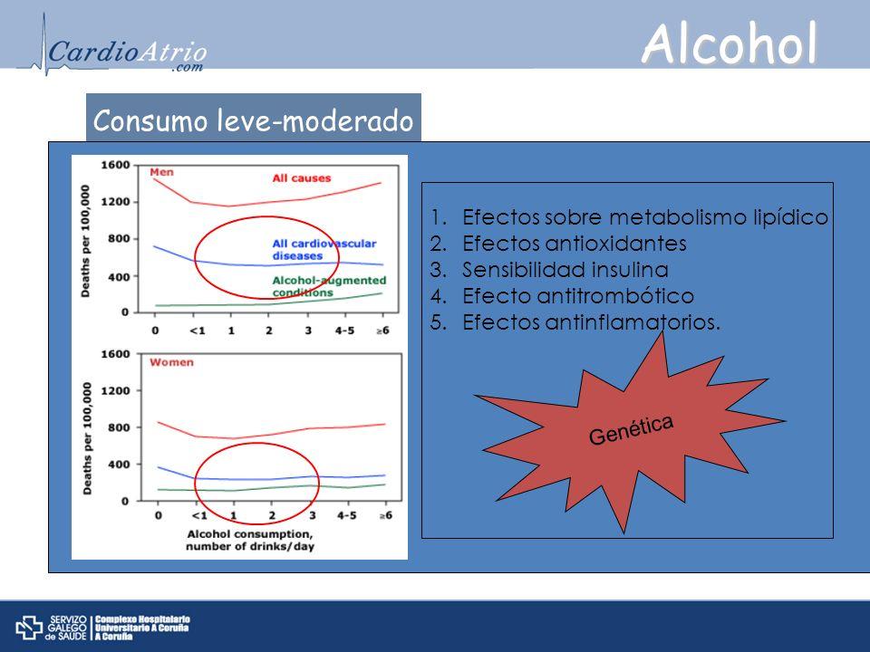 Alcohol Consumo leve-moderado 1.Efectos sobre metabolismo lipídico 2.Efectos antioxidantes 3.Sensibilidad insulina 4.Efecto antitrombótico 5.Efectos a
