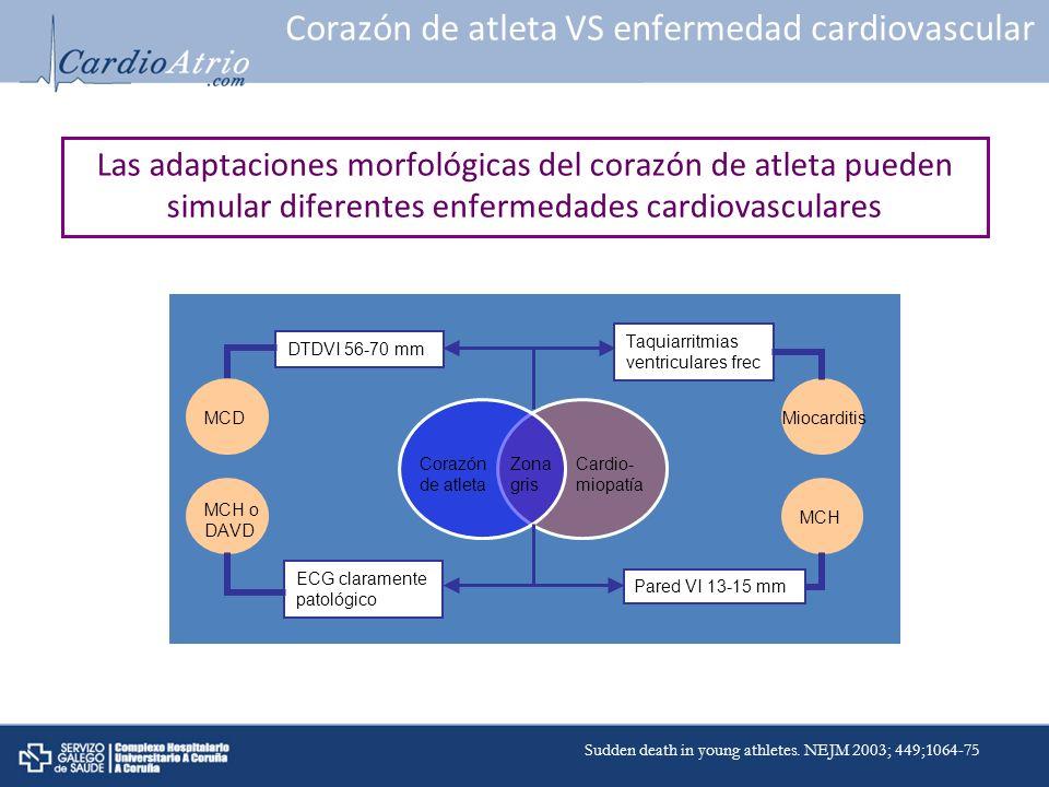 Corazón de atleta VS enfermedad cardiovascular Las adaptaciones morfológicas del corazón de atleta pueden simular diferentes enfermedades cardiovascul