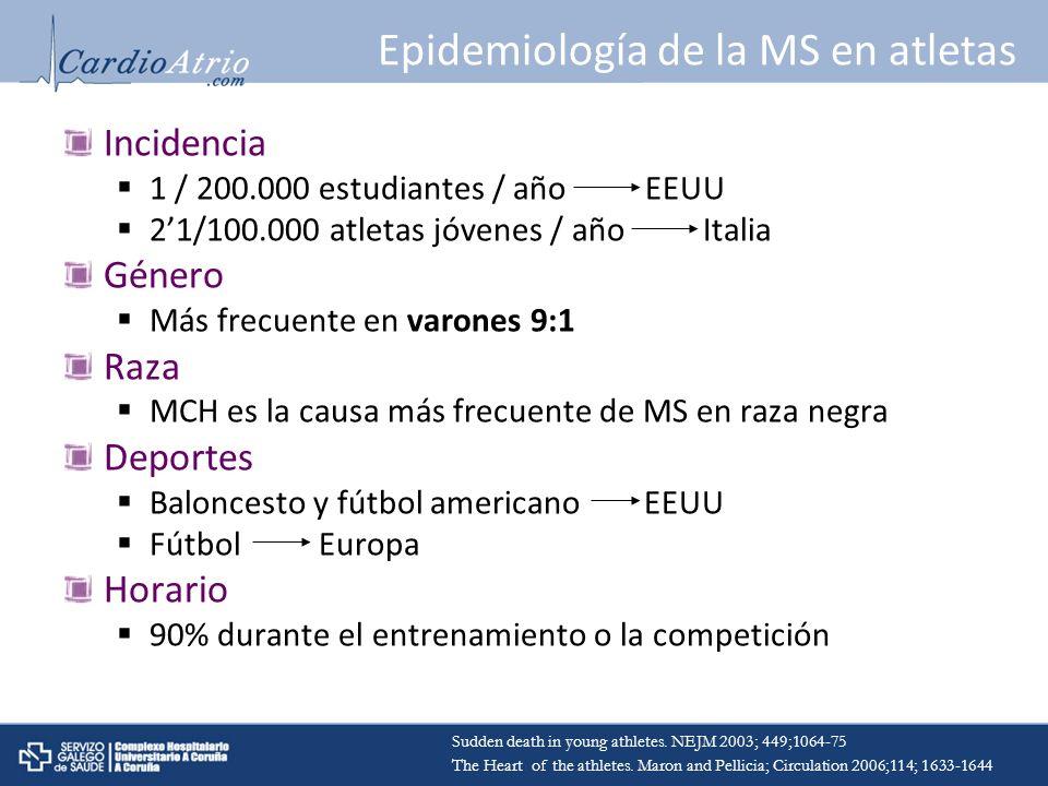 Epidemiología de la MS en atletas Incidencia 1 / 200.000 estudiantes / año EEUU 21/100.000 atletas jóvenes / año Italia Género Más frecuente en varone