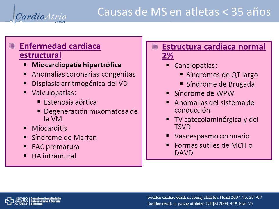 Causas de MS en atletas < 35 años Enfermedad cardiaca estructural Miocardiopatía hipertrófica Anomalías coronarias congénitas Displasia arritmogénica