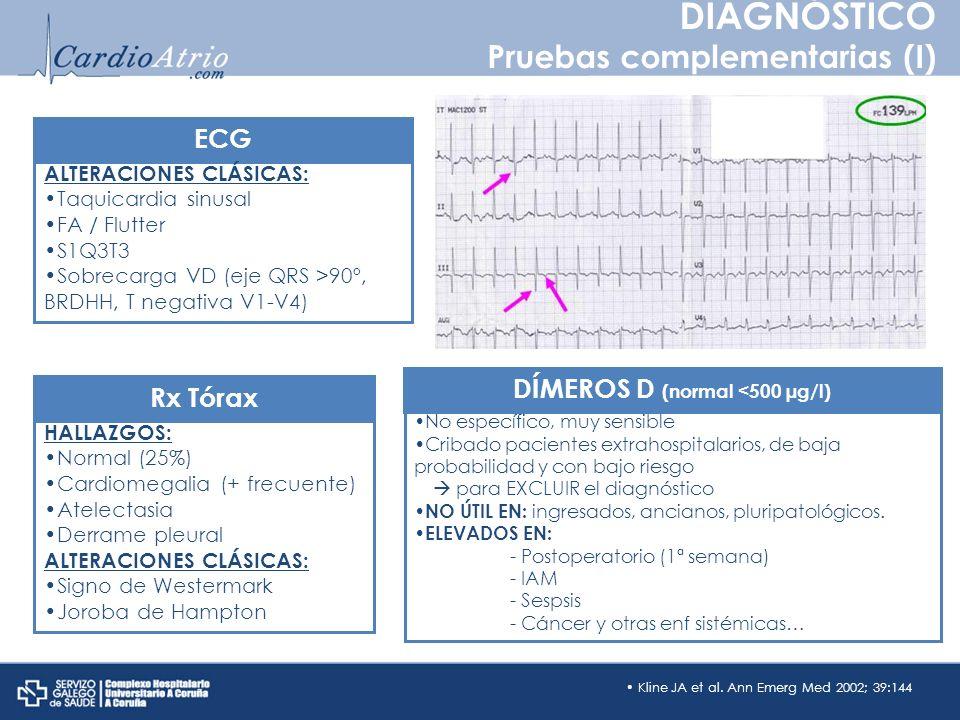 Kline JA et al. Ann Emerg Med 2002; 39:144 DIAGNÓSTICO Pruebas complementarias (I) ECG ALTERACIONES CLÁSICAS: Taquicardia sinusal FA / Flutter S1Q3T3