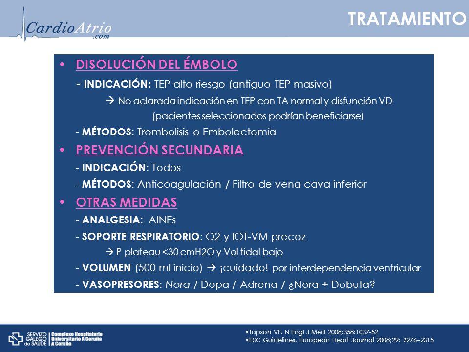 TRATAMIENTO DISOLUCIÓN DEL ÉMBOLO - INDICACIÓN: TEP alto riesgo (antiguo TEP masivo) No aclarada indicación en TEP con TA normal y disfunción VD (paci
