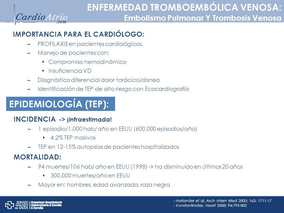 ENFERMEDAD TROMBOEMBÓLICA VENOSA: Embolismo Pulmonar Y Trombosis Venosa IMPORTANCIA PARA EL CARDIÓLOGO: – PROFILAXIS en pacientes cardiológicos. – Man