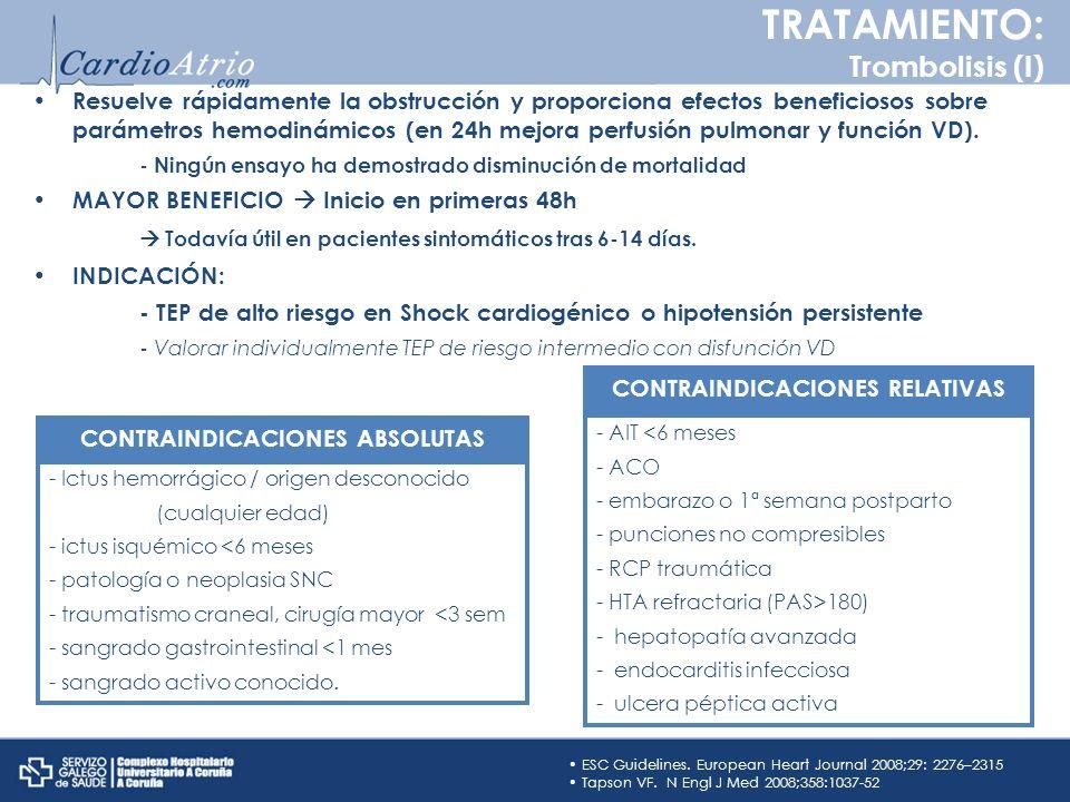 ESC Guidelines. European Heart Journal 2008;29: 2276–2315 Tapson VF. N Engl J Med 2008;358:1037-52 Resuelve rápidamente la obstrucción y proporciona e