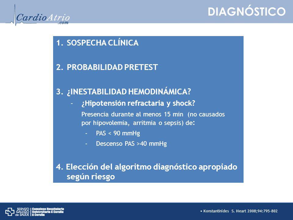 Konstantinides S. Heart 2008;94:795-802 1.SOSPECHA CLÍNICA 2.PROBABILIDAD PRETEST 3.¿INESTABILIDAD HEMODINÁMICA? -¿Hipotensión refractaria y shock? Pr