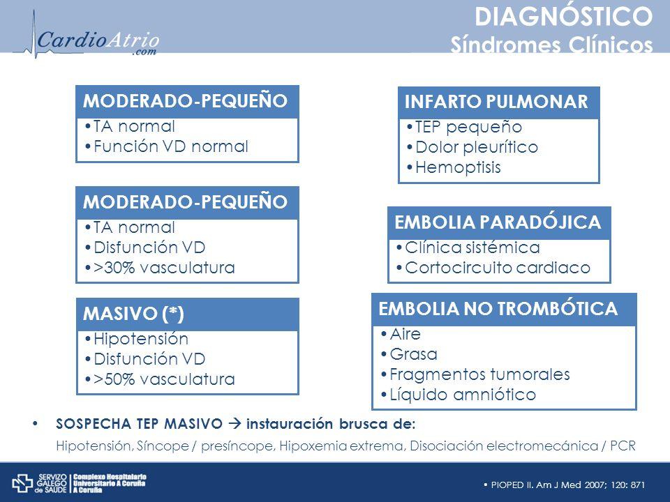 PIOPED II. Am J Med 2007; 120: 871 SOSPECHA TEP MASIVO instauración brusca de: Hipotensión, Síncope / presíncope, Hipoxemia extrema, Disociación elect