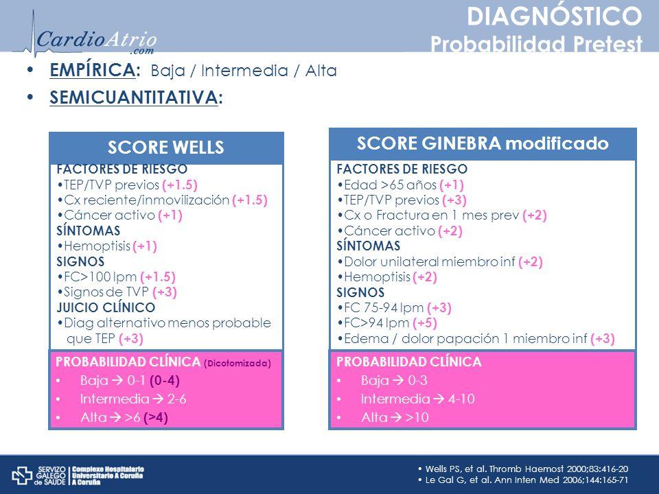 EMPÍRICA: Baja / Intermedia / Alta SEMICUANTITATIVA: SCORE GINEBRA modificado Wells PS, et al. Thromb Haemost 2000;83:416-20 Le Gal G, et al. Ann Inte