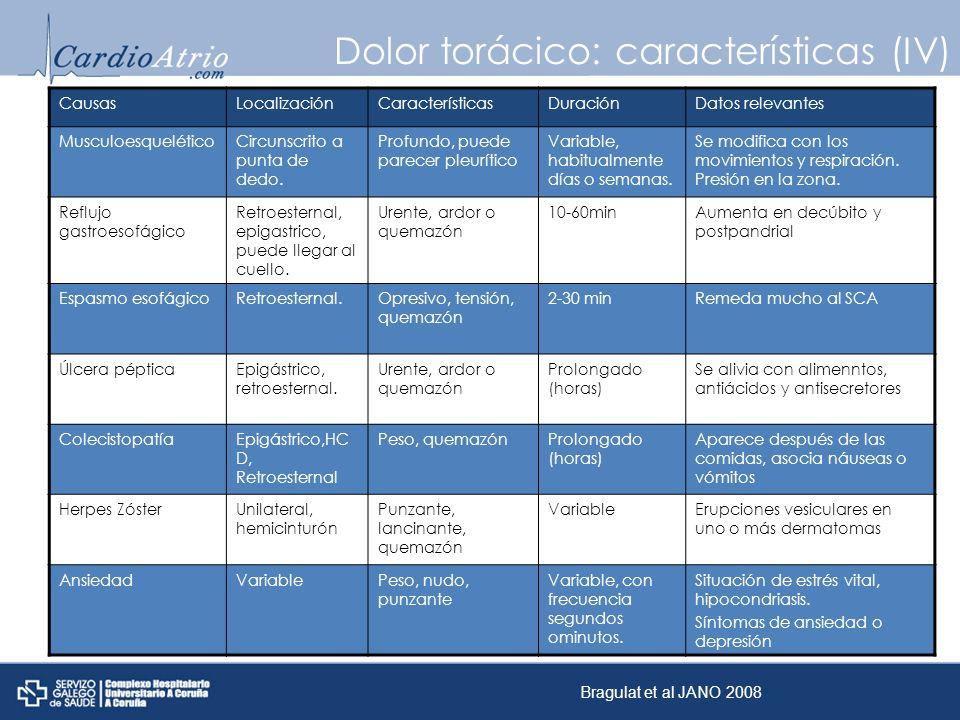 Dolor torácico: características (IV) CausasLocalizaciónCaracterísticasDuraciónDatos relevantes MusculoesqueléticoCircunscrito a punta de dedo. Profund