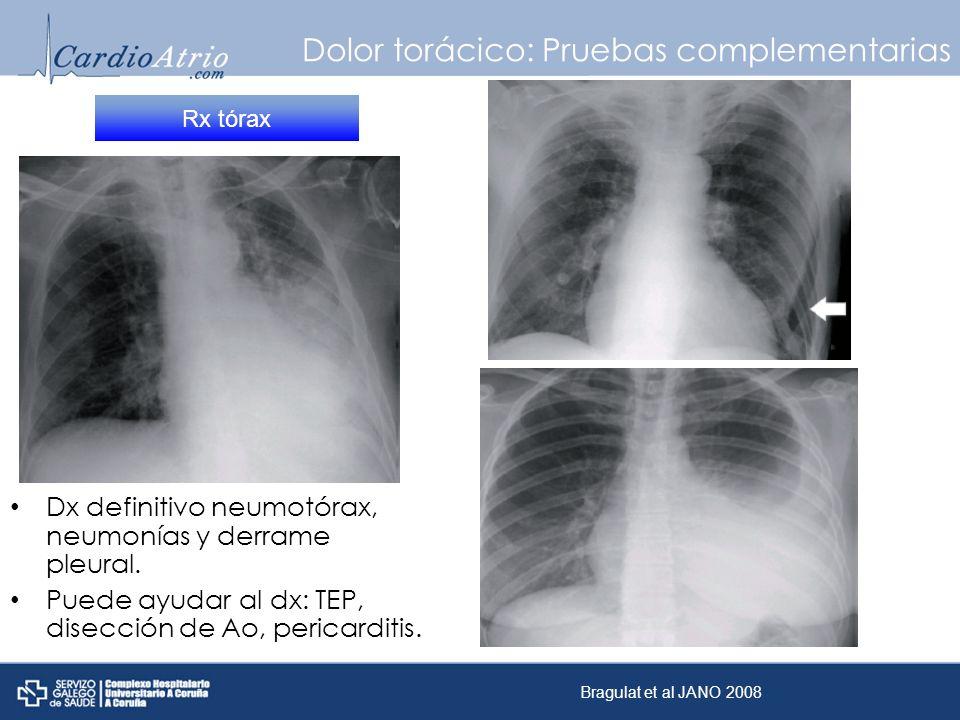 Dolor torácico: Pruebas complementarias Dx definitivo neumotórax, neumonías y derrame pleural. Puede ayudar al dx: TEP, disección de Ao, pericarditis.