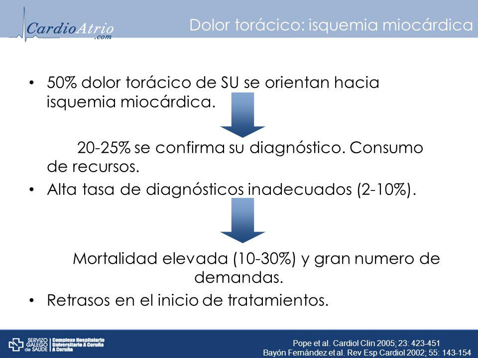 Dolor torácico: isquemia miocárdica 50% dolor torácico de SU se orientan hacia isquemia miocárdica. 20-25% se confirma su diagnóstico. Consumo de recu
