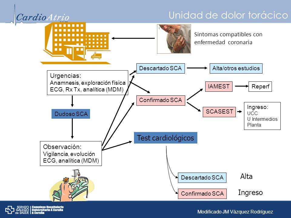 Sintomas compatibles con enfermedad coronaria Urgencias: Anamnesis, exploración física ECG, Rx Tx, analítica (MDM) Confirmado SCA Dudoso SCA Descartad