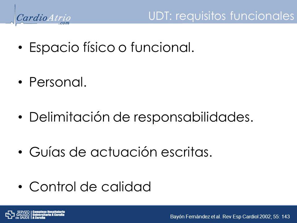 UDT: requisitos funcionales Espacio físico o funcional. Personal. Delimitación de responsabilidades. Guías de actuación escritas. Control de calidad B