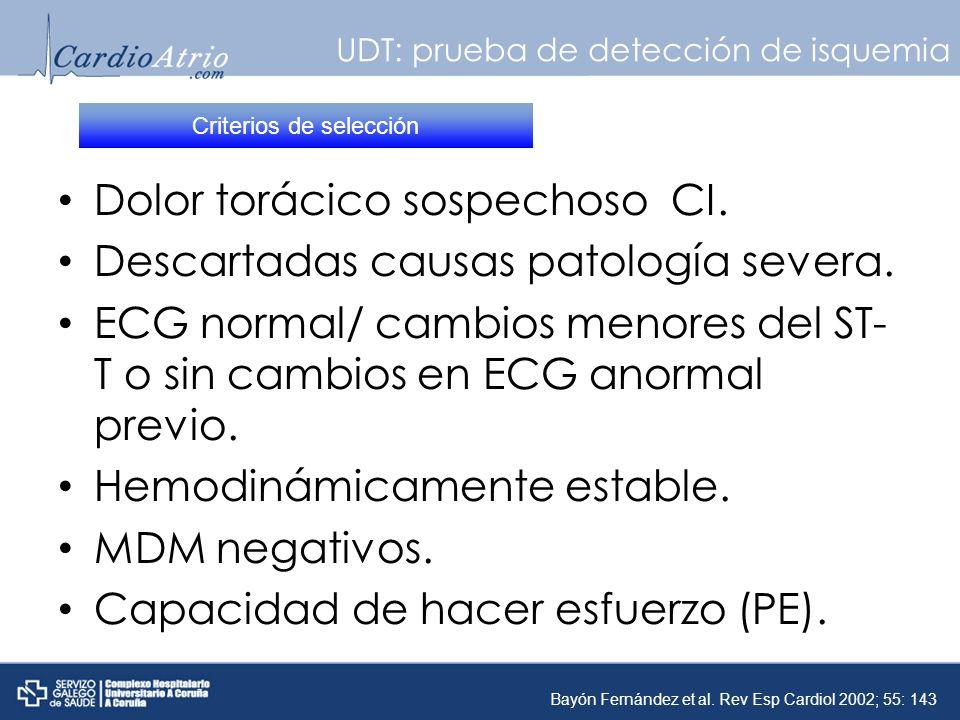 UDT: prueba de detección de isquemia Dolor torácico sospechoso CI. Descartadas causas patología severa. ECG normal/ cambios menores del ST- T o sin ca