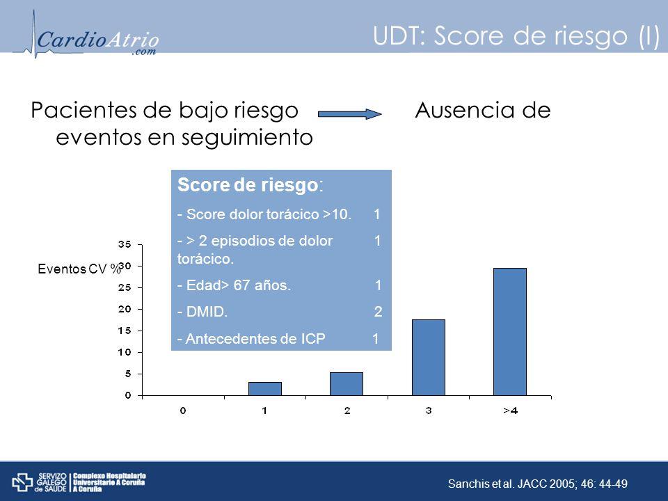UDT: Score de riesgo (I) Pacientes de bajo riesgo Ausencia de eventos en seguimiento Score de riesgo: - Score dolor torácico >10. 1 - > 2 episodios de