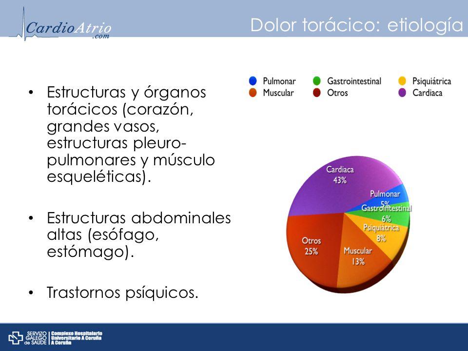 Dolor torácico: etiología Estructuras y órganos torácicos (corazón, grandes vasos, estructuras pleuro- pulmonares y músculo esqueléticas). Estructuras