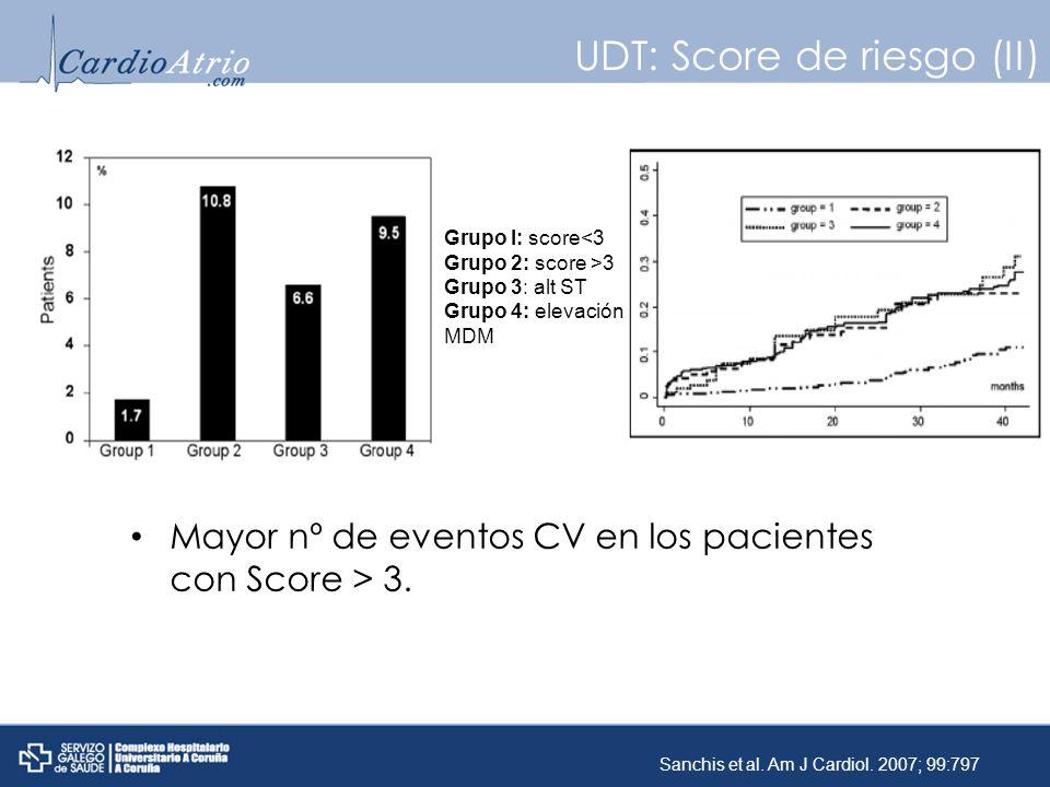Mayor nº de eventos CV en los pacientes con Score > 3. UDT: Score de riesgo (II) Grupo I: score<3 Grupo 2: score >3 Grupo 3: alt ST Grupo 4: elevación