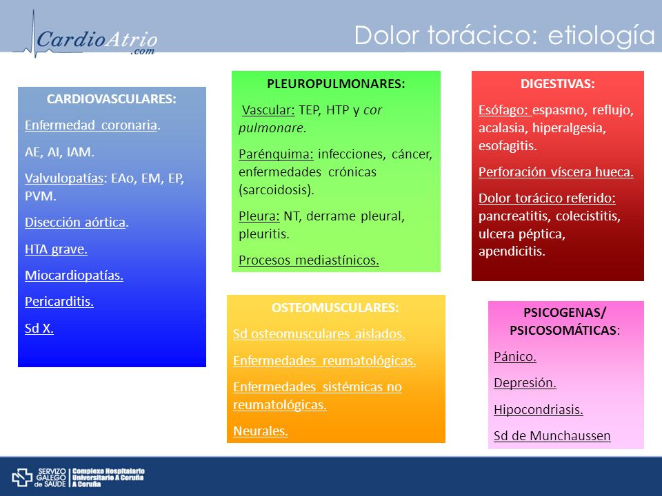 CARDIOVASCULARES: Enfermedad coronaria. AE, AI, IAM. Valvulopatías: EAo, EM, EP, PVM. Disección aórtica. HTA grave. Miocardiopatías. Pericarditis. Sd
