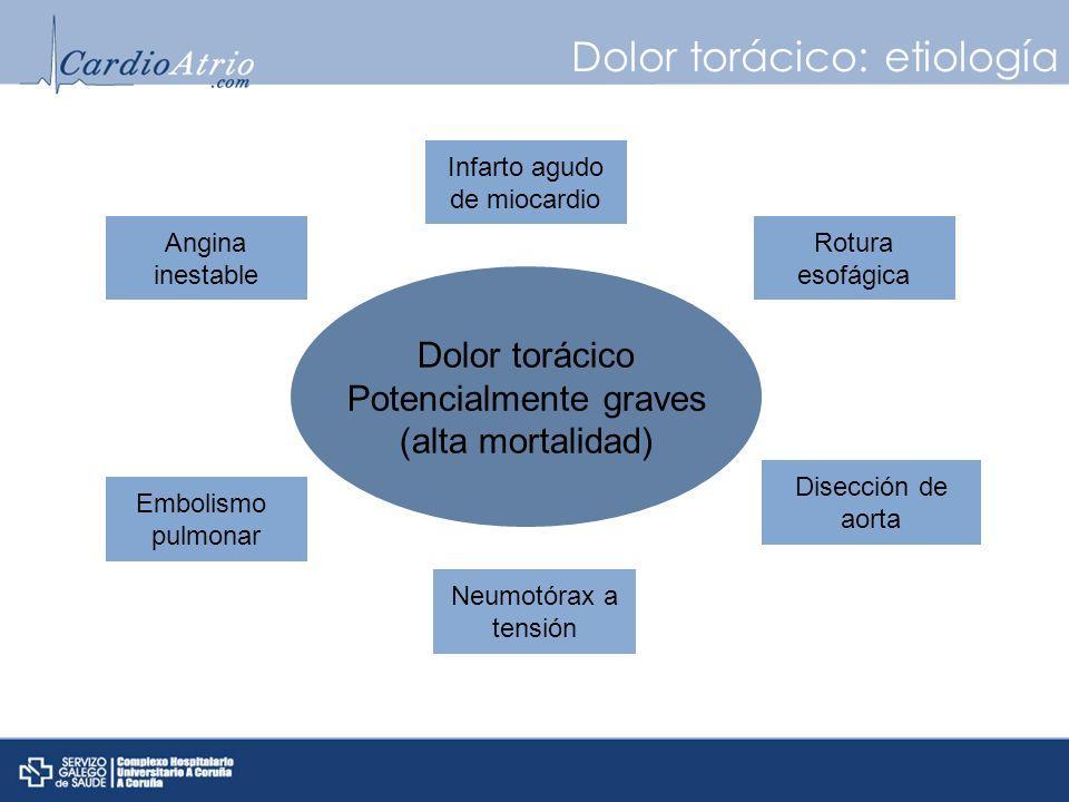 Dolor torácico Potencialmente graves (alta mortalidad) Angina inestable Rotura esofágica Embolismo pulmonar Disección de aorta Infarto agudo de miocar