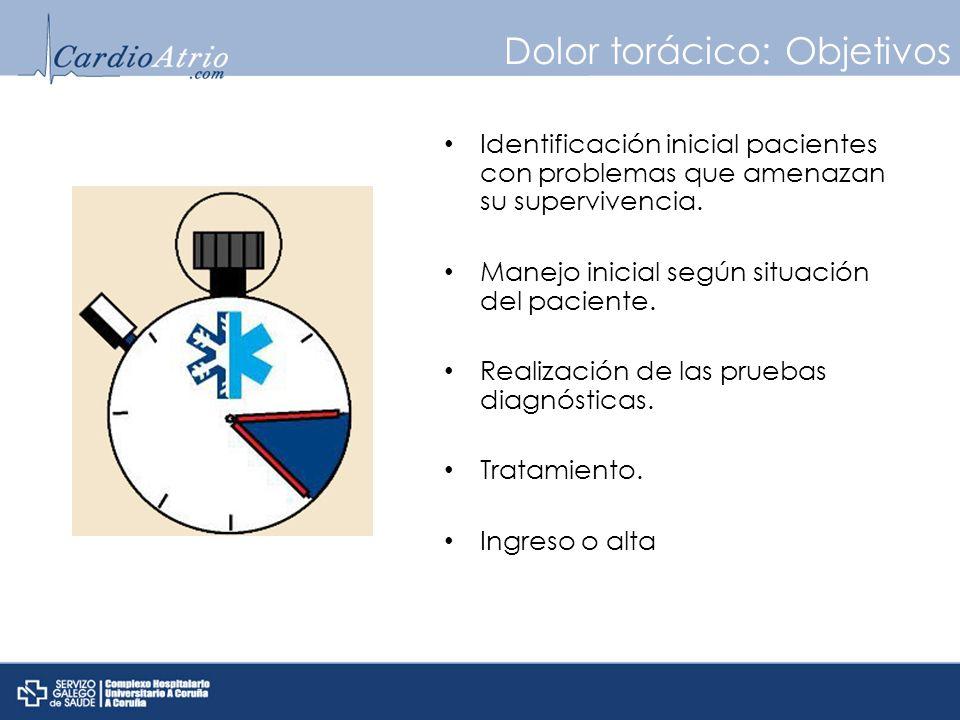 Dolor torácico: Objetivos Identificación inicial pacientes con problemas que amenazan su supervivencia. Manejo inicial según situación del paciente. R