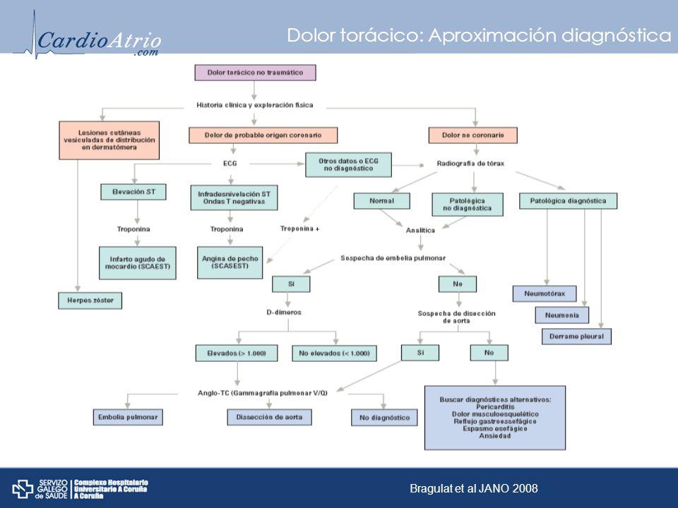 Dolor torácico: Aproximación diagnóstica Bragulat et al JANO 2008