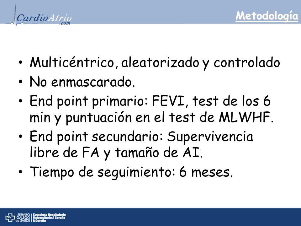 Metodología Multicéntrico, aleatorizado y controlado No enmascarado.