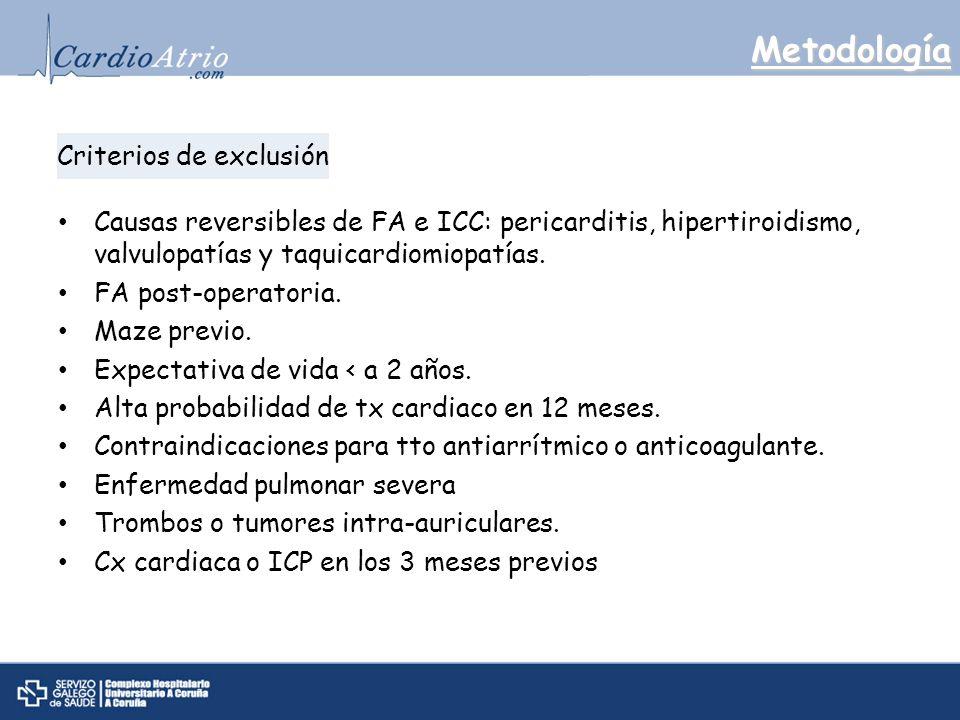 Metodología Causas reversibles de FA e ICC: pericarditis, hipertiroidismo, valvulopatías y taquicardiomiopatías.