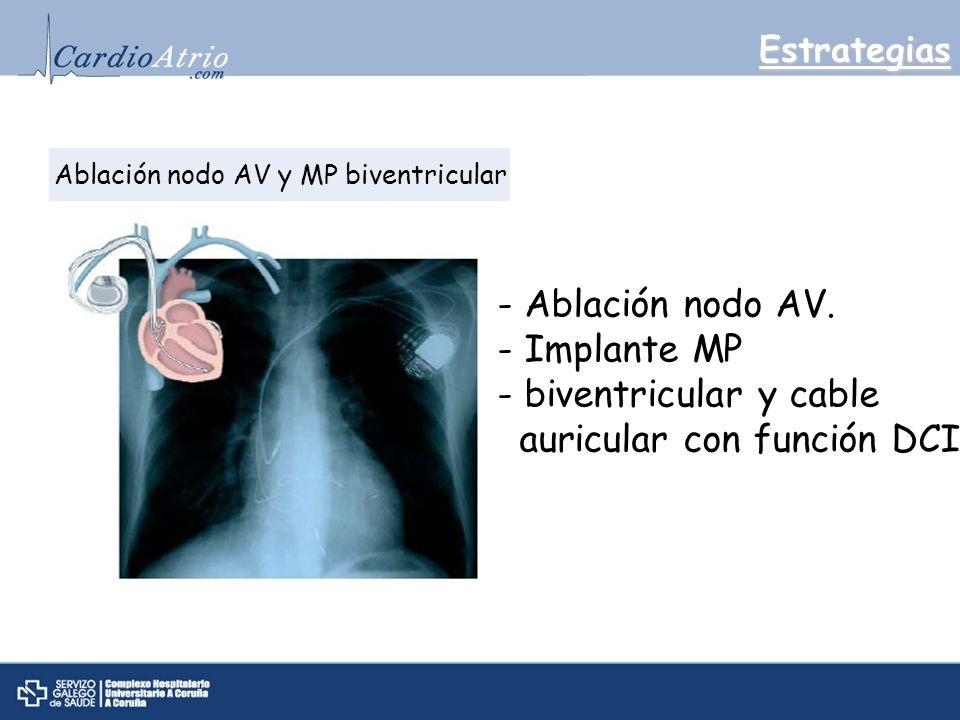 Estrategias Ablación nodo AV y MP biventricular - Ablación nodo AV.