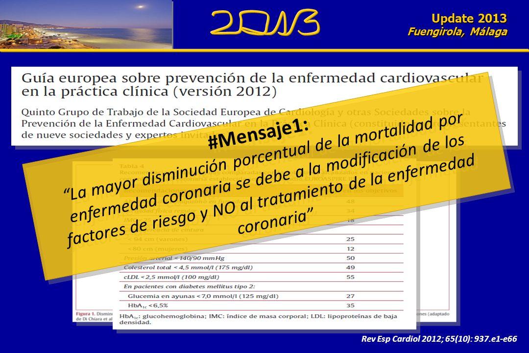 Update 2010 Fuengirola, Málaga Update 2013 Fuengirola, Málaga Rev Esp Cardiol 2012; 65(10): 937.e1-e66 #Mensaje1: La mayor disminución porcentual de la mortalidad por enfermedad coronaria se debe a la modificación de los factores de riesgo y NO al tratamiento de la enfermedad coronaria #Mensaje1: La mayor disminución porcentual de la mortalidad por enfermedad coronaria se debe a la modificación de los factores de riesgo y NO al tratamiento de la enfermedad coronaria
