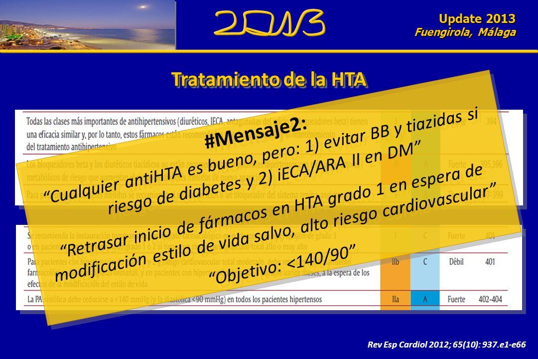 Update 2010 Fuengirola, Málaga Update 2013 Fuengirola, Málaga Tratamiento de la HTA Rev Esp Cardiol 2012; 65(10): 937.e1-e66 #Mensaje2: Cualquier antiHTA es bueno, pero: 1) evitar BB y tiazidas si riesgo de diabetes y 2) iECA/ARA II en DM Retrasar inicio de fármacos en HTA grado 1 en espera de modificación estilo de vida salvo, alto riesgo cardiovascular Objetivo: <140/90 #Mensaje2: Cualquier antiHTA es bueno, pero: 1) evitar BB y tiazidas si riesgo de diabetes y 2) iECA/ARA II en DM Retrasar inicio de fármacos en HTA grado 1 en espera de modificación estilo de vida salvo, alto riesgo cardiovascular Objetivo: <140/90