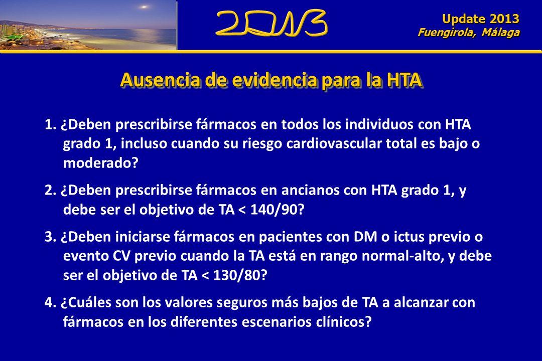 Update 2010 Fuengirola, Málaga Update 2013 Fuengirola, Málaga Ausencia de evidencia para la HTA 1. ¿Deben prescribirse fármacos en todos los individuo