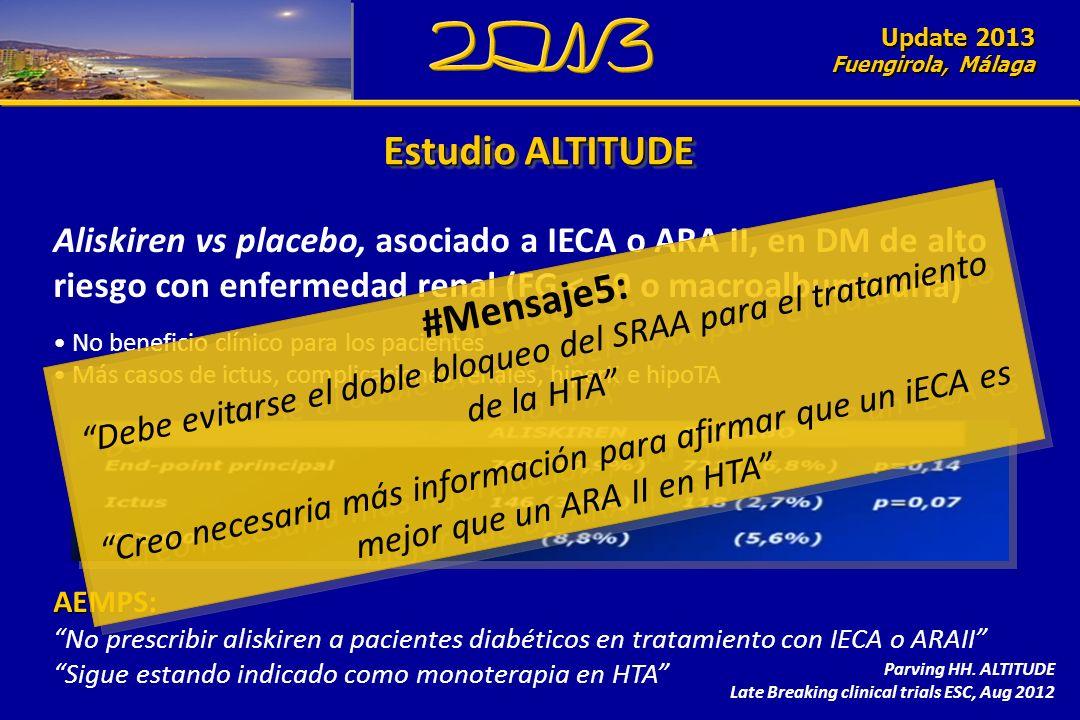 Update 2010 Fuengirola, Málaga Estudio ALTITUDE Aliskiren vs placebo, asociado a IECA o ARA II, en DM de alto riesgo con enfermedad renal (FG < 60 o macroalbuminuria) No beneficio clínico para los pacientes Más casos de ictus, complicaciones renales, hiperK e hipoTAAEMPS: No prescribir aliskiren a pacientes diabéticos en tratamiento con IECA o ARAII Sigue estando indicado como monoterapia en HTA Update 2013 Fuengirola, Málaga #Mensaje5: Debe evitarse el doble bloqueo del SRAA para el tratamiento de la HTA Creo necesaria más información para afirmar que un iECA es mejor que un ARA II en HTA #Mensaje5: Debe evitarse el doble bloqueo del SRAA para el tratamiento de la HTA Creo necesaria más información para afirmar que un iECA es mejor que un ARA II en HTA Parving HH.