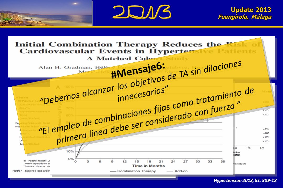 Update 2010 Fuengirola, Málaga Update 2013 Fuengirola, Málaga Hypertension 2013; 61: 309-18 #Mensaje6: Debemos alcanzar los objetivos de TA sin dilaci