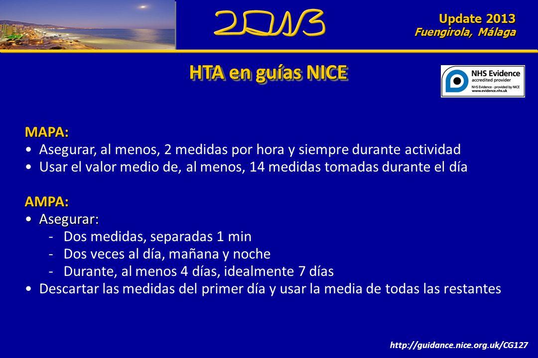 Update 2010 Fuengirola, Málaga HTA en guías NICE MAPA: Asegurar, al menos, 2 medidas por hora y siempre durante actividad Usar el valor medio de, al menos, 14 medidas tomadas durante el díaAMPA: Asegurar: Asegurar: -Dos medidas, separadas 1 min -Dos veces al día, mañana y noche -Durante, al menos 4 días, idealmente 7 días Descartar las medidas del primer día y usar la media de todas las restantes http://guidance.nice.org.uk/CG127 Update 2013 Fuengirola, Málaga