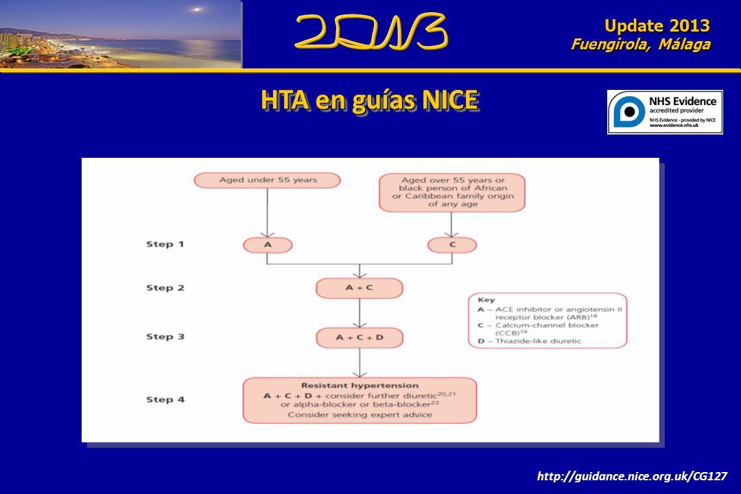 Update 2010 Fuengirola, Málaga HTA en guías NICE http://guidance.nice.org.uk/CG127 Update 2013 Fuengirola, Málaga