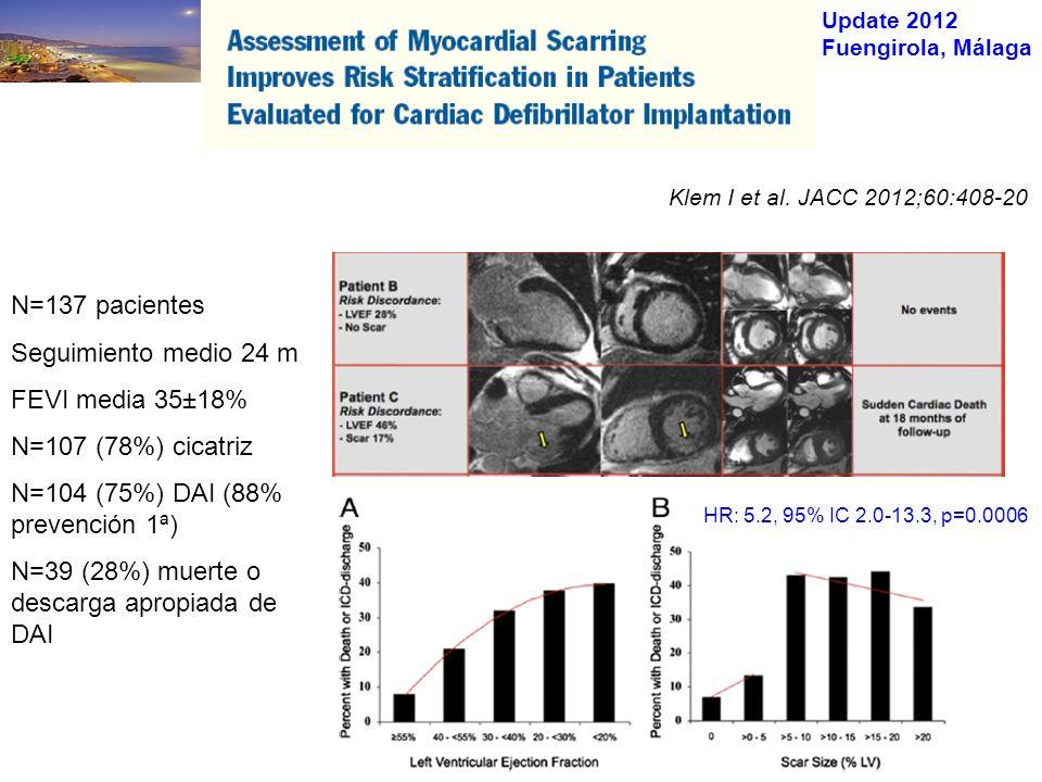 Update 2012 Fuengirola, Málaga N=137 pacientes Seguimiento medio 24 m FEVI media 35±18% N=107 (78%) cicatriz N=104 (75%) DAI (88% prevención 1ª) N=39 (28%) muerte o descarga apropiada de DAI Klem I et al.