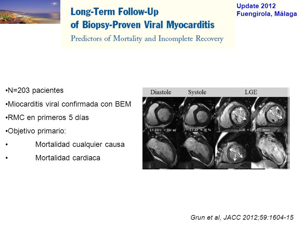 Update 2012 Fuengirola, Málaga N=203 pacientes Miocarditis viral confirmada con BEM RMC en primeros 5 días Objetivo primario: Mortalidad cualquier causa Mortalidad cardiaca Grun et al, JACC 2012;59:1604-15