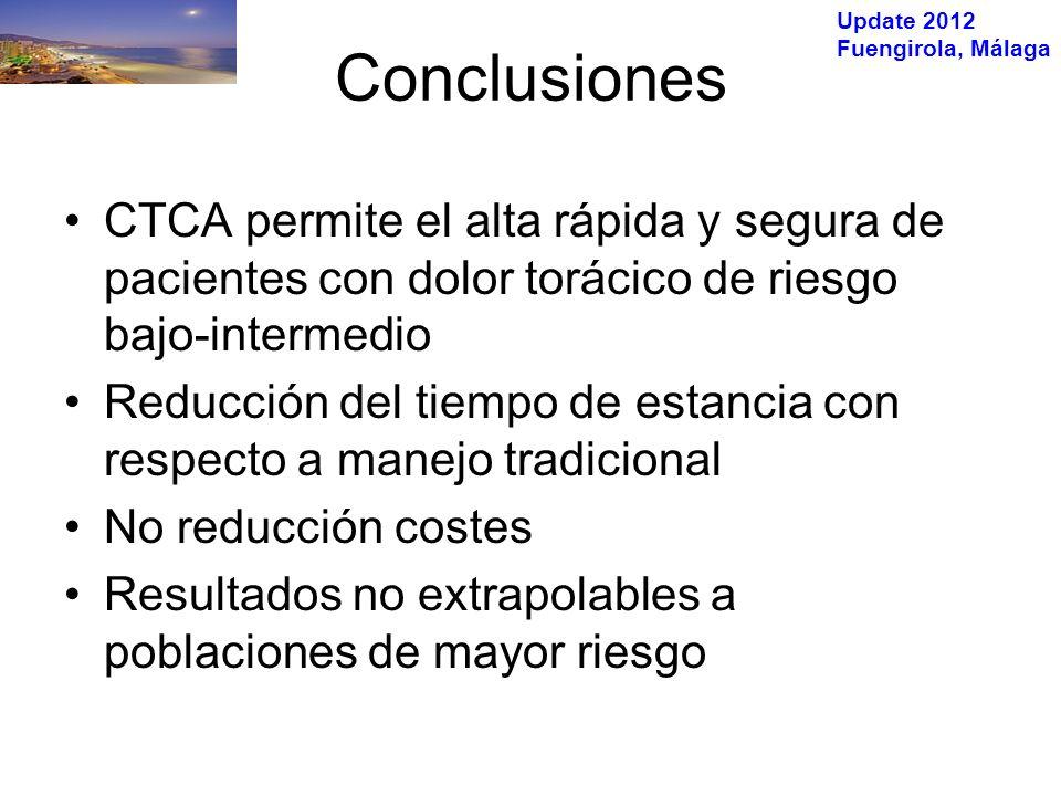 Update 2012 Fuengirola, Málaga Pacientes con bajo riesgo de eventos coronarios No evidencia de mejoría del pronóstico Riesgos (radiación, nefrotoxicidad, cateterismo) Es más rápida la disponibilidad de CT que prueba de estrés …se debería evitar la realización de pruebas en urgencias a pacientes con riesgo bajo- intermedio de SCA de forma rutinaria N Engl J Med 2012;367:375-376