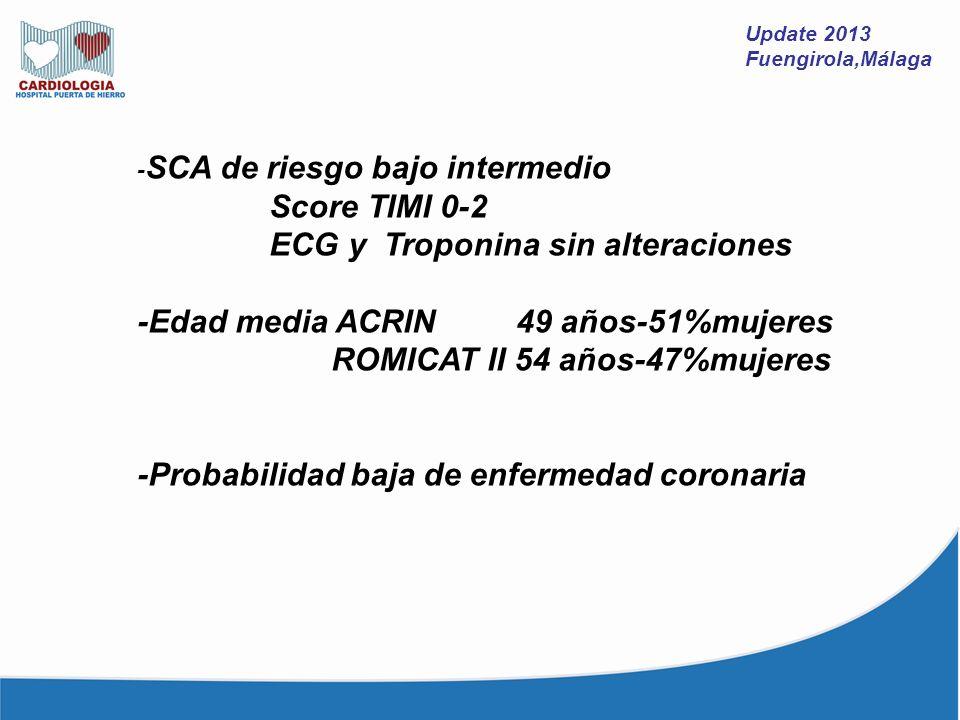 Update 2013 Fuengirola,Málaga - SCA de riesgo bajo intermedio Score TIMI 0-2 ECG y Troponina sin alteraciones -Edad media ACRIN 49 años-51%mujeres ROM