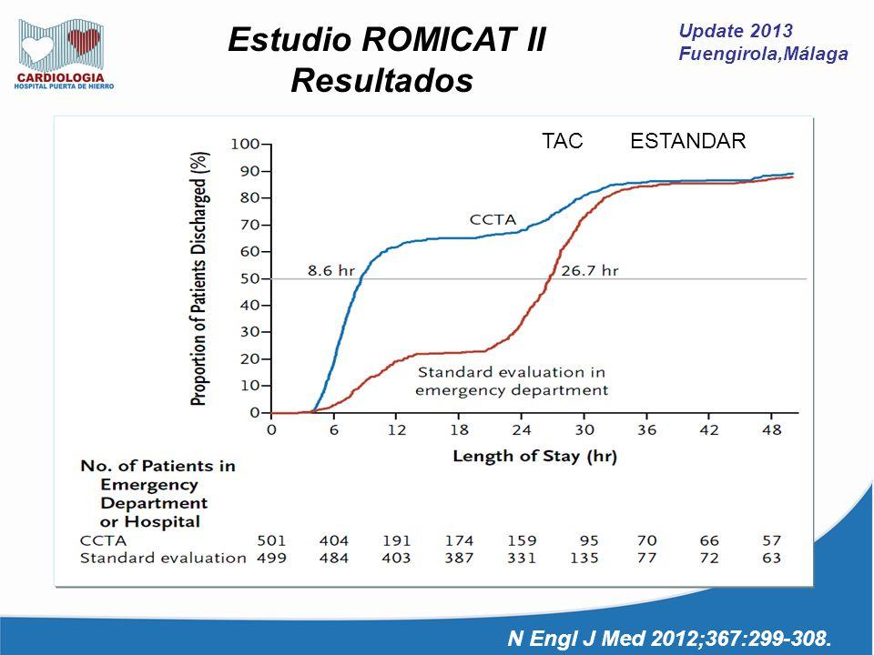 Update 2013 Fuengirola,Málaga Estudio ROMICAT II Resultados N Engl J Med 2012;367:299-308. TACESTANDAR