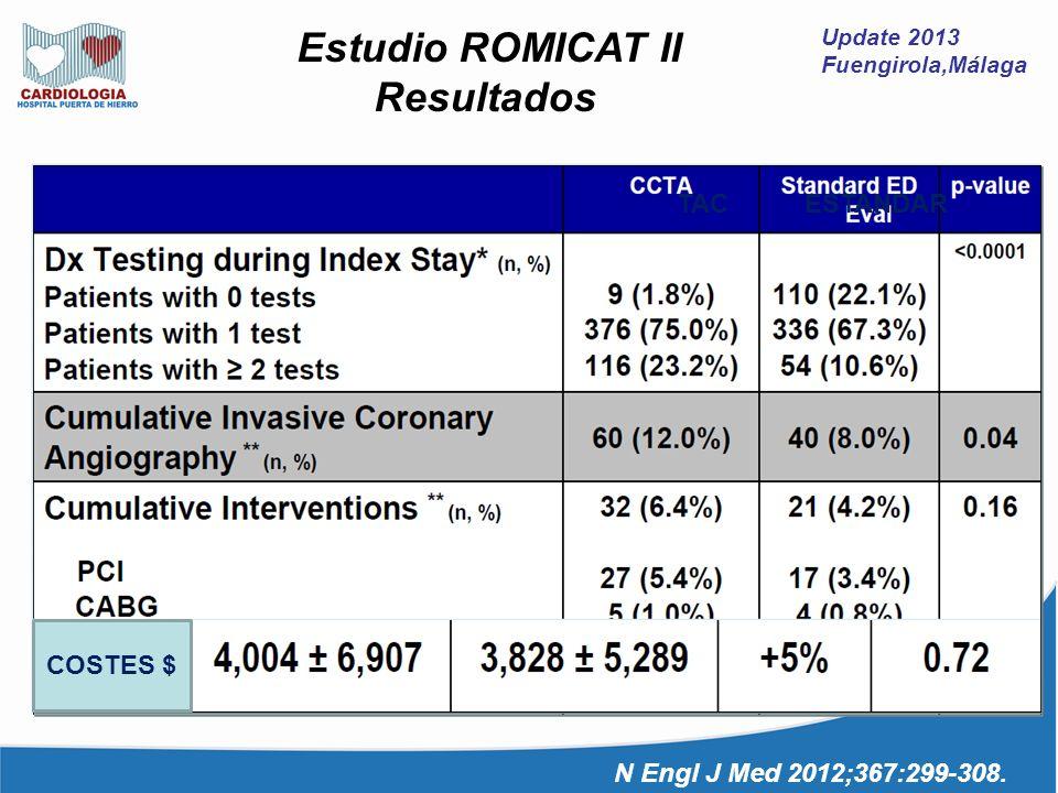 Update 2013 Fuengirola,Málaga Estudio ROMICAT II Resultados N Engl J Med 2012;367:299-308. COSTES $ TACESTANDAR