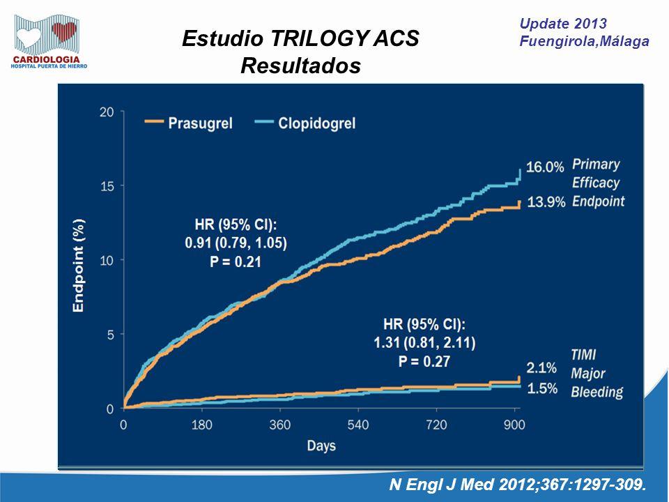 Update 2013 Fuengirola,Málaga Estudio TRILOGY ACS Resultados N Engl J Med 2012;367:1297-309. Seguimiento medio 17 meses