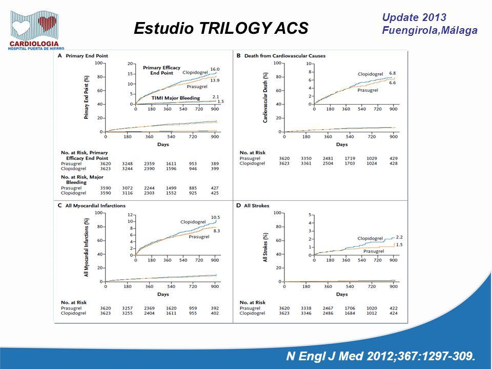 Update 2013 Fuengirola,Málaga Estudio TRILOGY ACS N Engl J Med 2012;367:1297-309.