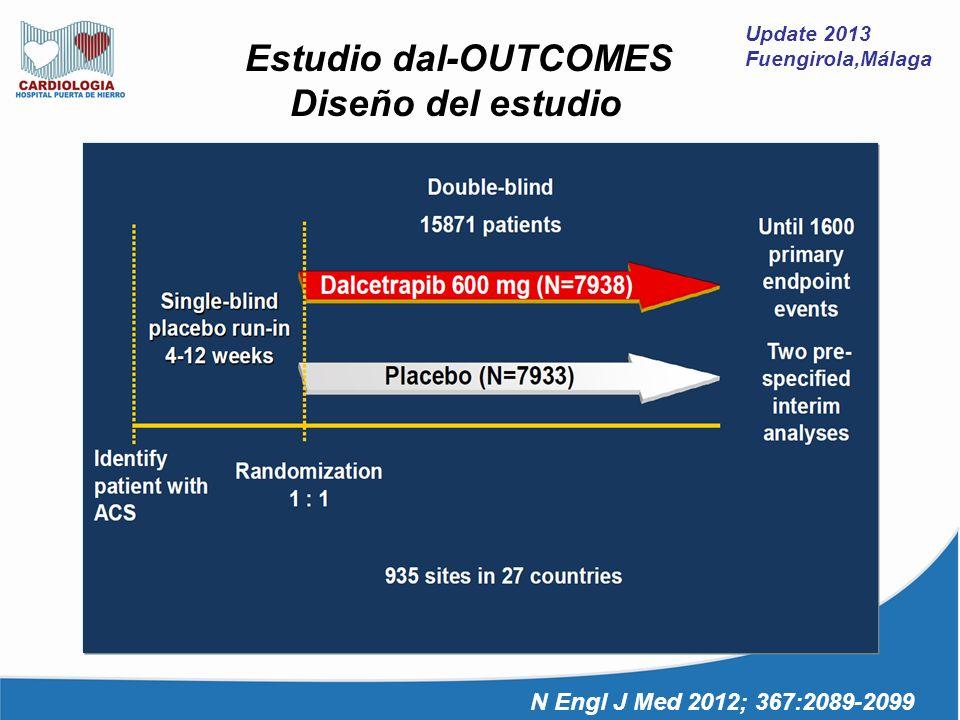Update 2013 Fuengirola,Málaga N Engl J Med 2012; 367:2089-2099 Estudio dal-OUTCOMES Diseño del estudio