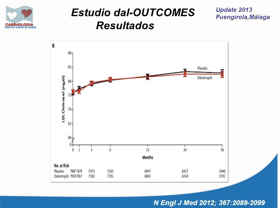 Update 2013 Fuengirola,Málaga N Engl J Med 2012; 367:2089-2099 Estudio dal-OUTCOMES Resultados