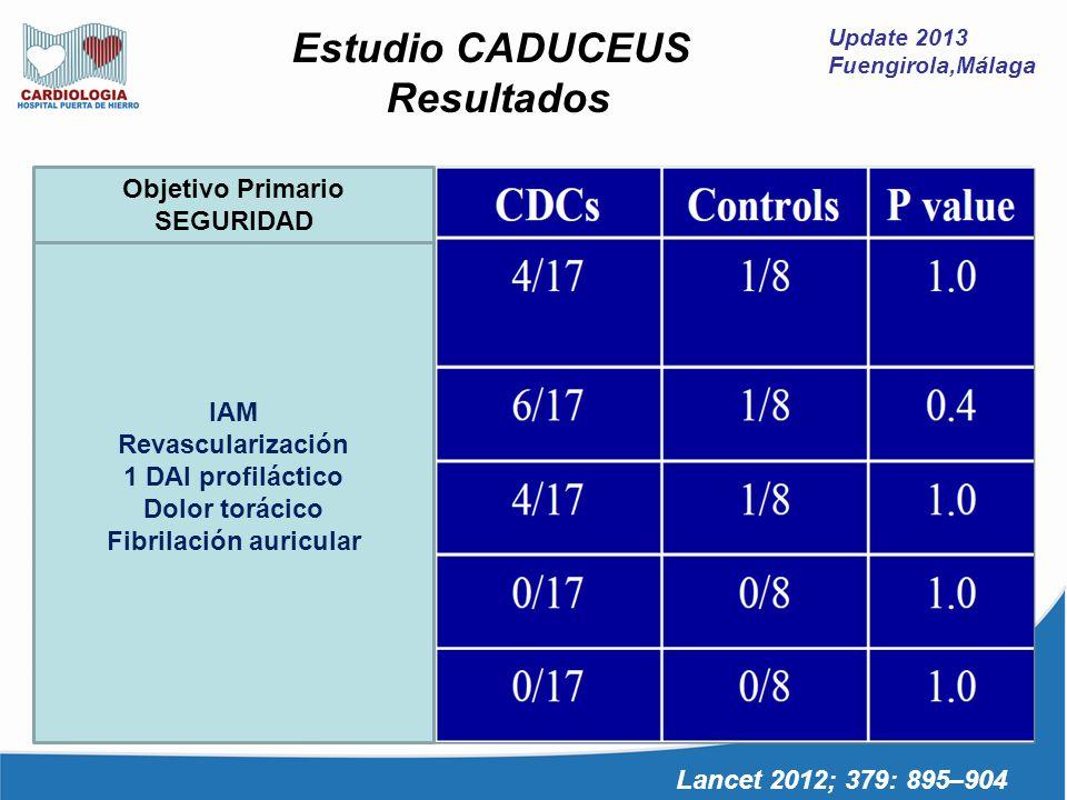 Update 2013 Fuengirola,Málaga Lancet 2012; 379: 895–904 Estudio CADUCEUS Resultados Objetivo Primario SEGURIDAD IAM Revascularización 1 DAI profilácti